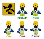 Set of industrial worker with gas mask is presenting satisfaction level