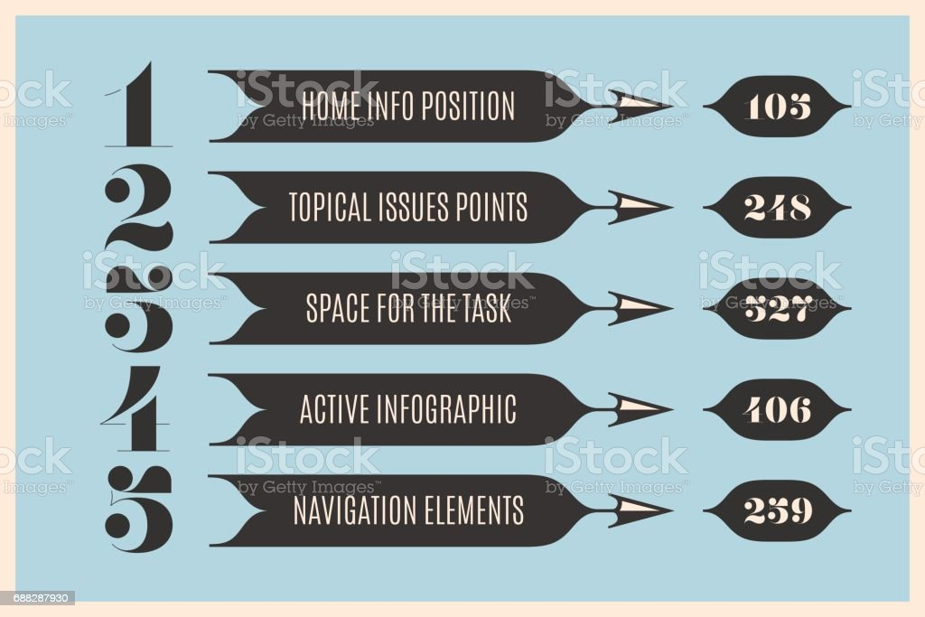 Set Of Infographic Design Vintage Arrows Banners Numbers And Text Royalty Free
