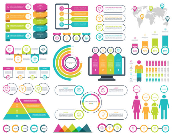 ilustraciones, imágenes clip art, dibujos animados e iconos de stock de conjunto de elementos infográficos con plantillas sencillas para análisis de negocio, visualización de datos, presentación. kit vectorial con diagramas, histogramas, línea de tiempo, gráficos circulares. - infografías demográficas
