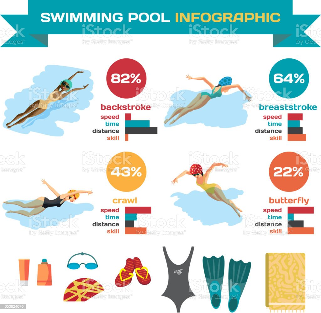 Set of infographics about swimming in the pool. vector art illustration