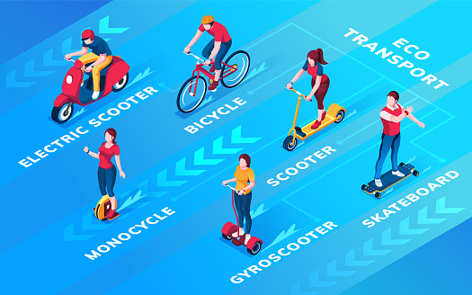Set of isolated people on ecological personal transport. Man on electric scooter and woman on monocycle, skateboard and bicycle. Eco power or green energy concept. Transportation and green vehicle