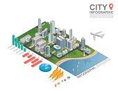 Set of isometric city infographic, vector