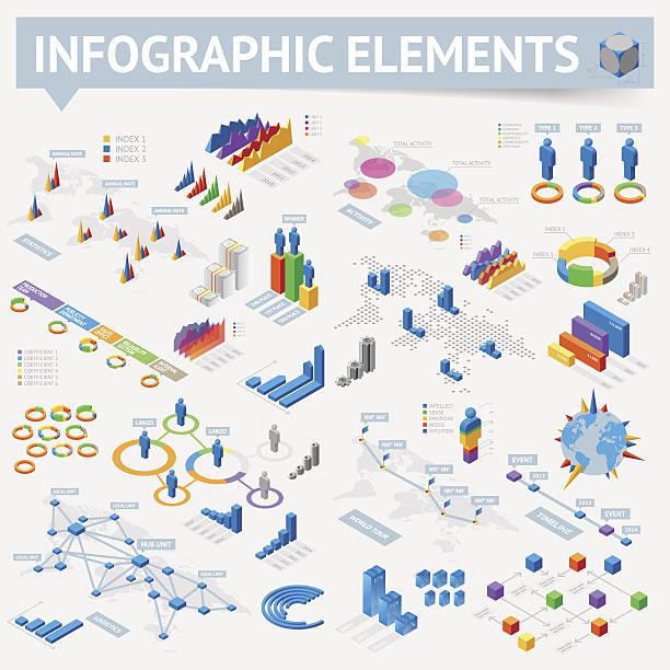 Set of isometric infographics design elements vector art illustration