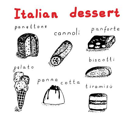 Set of Italian desserts, seven elements and text, vector illustration, panettone, cannoli, Panforte, ice cream, biscotti, Panna cotta, tiramisu