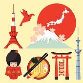 Set of Japan icon in flat design.