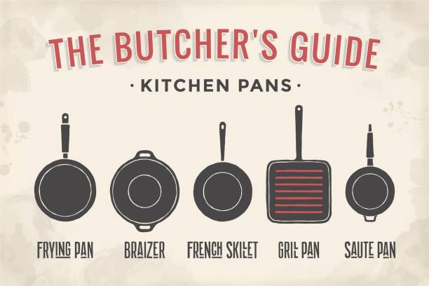 Set of kitchen pans. Poster Kitchenware - Pans, grill, pot Set of kitchen pans. Poster Kitchenware - Pans, grill, pot. Vintage typographic hand-drawn pans silhouette for butcher shop, kitchen, restaurant menu, graphic design. Food theme. Vector Illustration frying pan stock illustrations