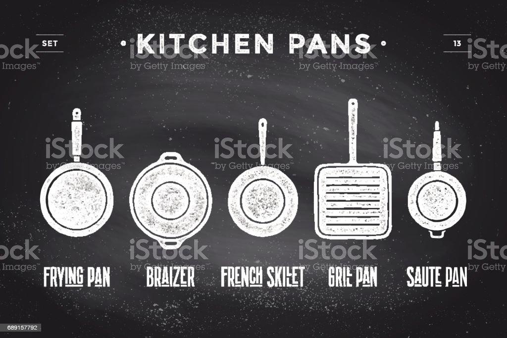 Set of kitchen pans. Poster Kitchenware - Pans, grill, pot vector art illustration