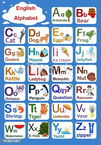 Set of letters of the English alphabet abc for children. Vector illustration of the English alphabet with words and pictures