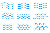 istock set of line water waves icon, sign 1189532851