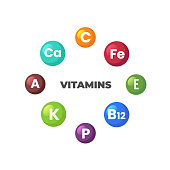 Set of main vitamin isolated on white background.  Vitamins, minerals, nutrients infographic. Essential vitamins concept. Vector stock