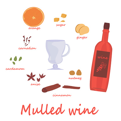 set of making mulled wine. recipe with all ingredients. glass for red wine.
