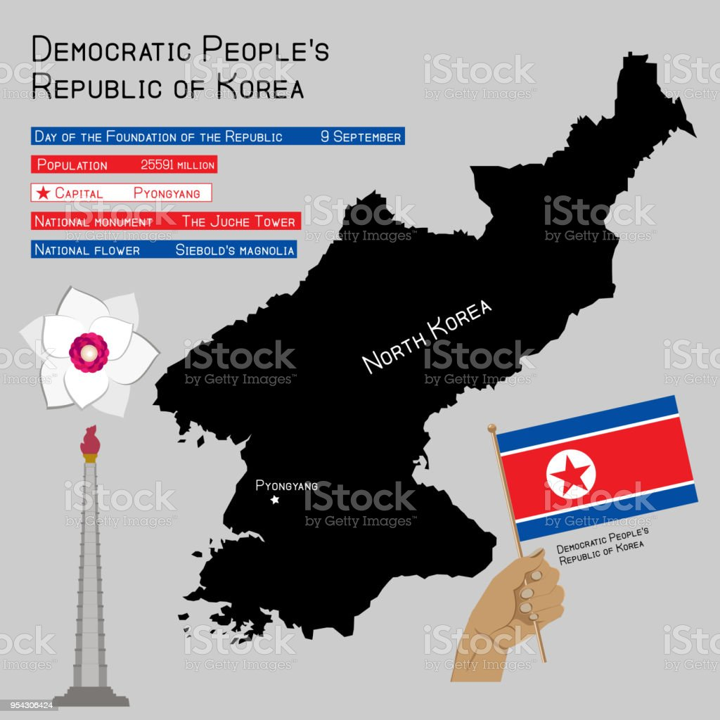 Set Of Map And Symbols Of North Korea With Some Basic Information