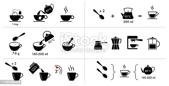 istock Set of methods of brewing tea and coffee. Preparation instructions. 1162093409