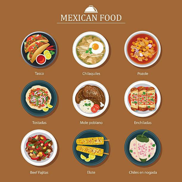 Groupe de cuisine mexicaine à conception - Illustration vectorielle