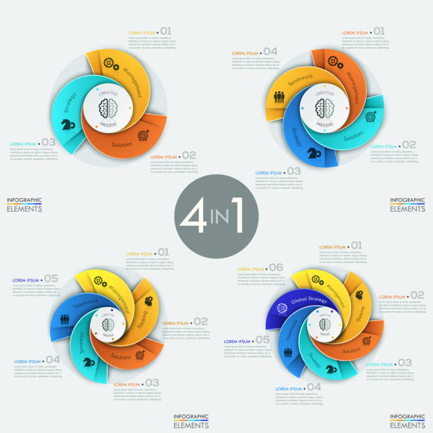 Set of modern circular infographic design templates with 3, 4, 5 and 6 spiral sectors Set of 4 modern circular infographic design templates with 3, 4, 5 and 6 spiral sectors of different colors. Business development strategy elements. Vector illustration for report, presentation. machine part stock illustrations