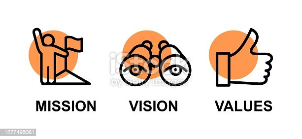 istock Set of modern vector illustration concepts of words vision, mission and values 1227495061