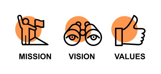 言葉ビジョン、ミッション、価値観の現代ベクトルイラストの概念のセット - シンプルな暮らし点のイラスト素材/クリップアート素材/マンガ素材/アイコン素材