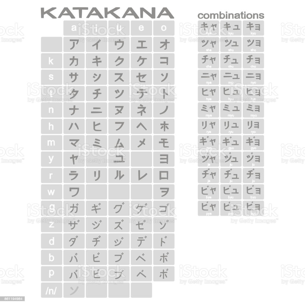 Set of monochrome icons with japanese alphabet katakana stock vector set of monochrome icons with japanese alphabet katakana royalty free set of monochrome icons with thecheapjerseys