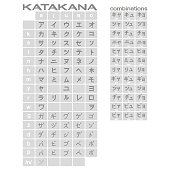Set of monochrome icons with japanese alphabet katakana