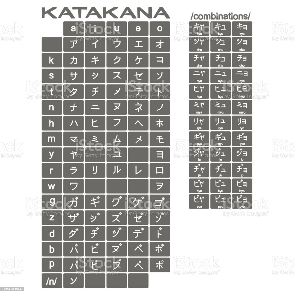 Set of monochrome icons with japanese alphabet katakana royalty-free set of monochrome icons with japanese alphabet katakana stock vector art & more images of adult