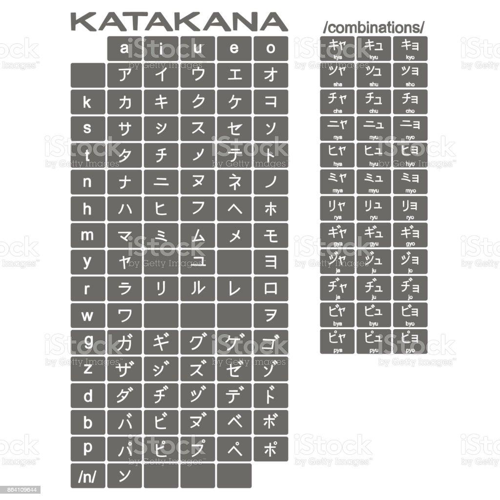 Set of monochrome icons with japanese alphabet katakana stock vector set of monochrome icons with japanese alphabet katakana royalty free set of monochrome icons with thecheapjerseys Image collections