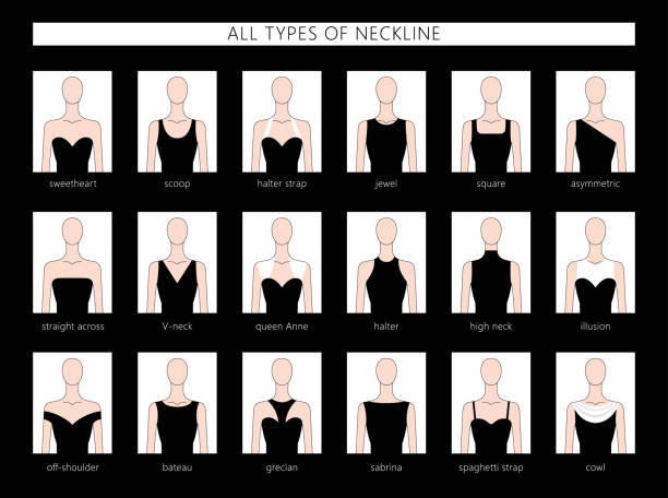 fcfbae78c997e3 set of neckline types vector art illustration · Women's clothing icons in  thin line ...