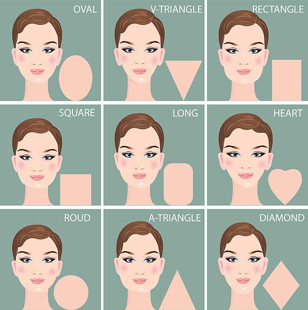 d0a8a2b27e Set of nine different woman s face shapes. Vector vector art illustration