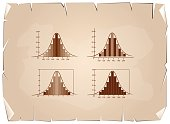 Set of Normal Distribution or Gaussian Bell on Old Paper