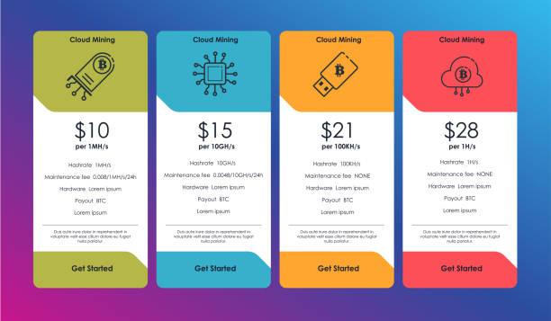 satz von angebot tarife für kryptowährung bergbau. benutzeroberfläche ux vektor banner for web app set preise bestellung, feld, schaltfläche, tabelle, liste mit plan für website im flat design - tischarrangements stock-grafiken, -clipart, -cartoons und -symbole
