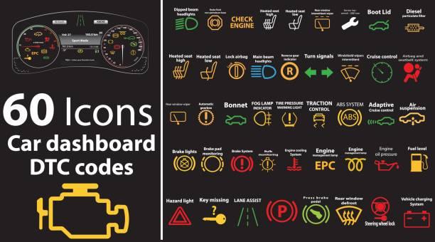Set of over 60 pictograms collection with illustration of modern car dashboard gauges vector art illustration
