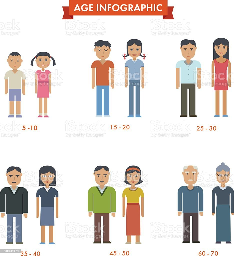 Set of people different generations vector art illustration