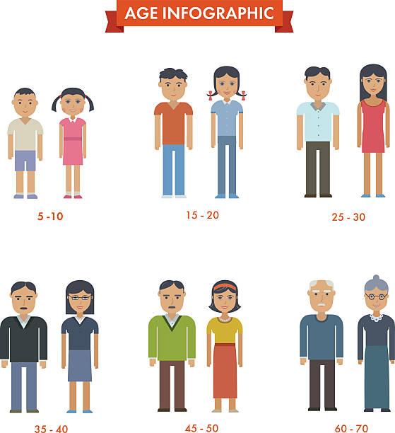 satz von personen verschiedener generationen - kindergesichtsfarben stock-grafiken, -clipart, -cartoons und -symbole
