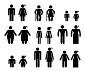 Pictograms which represent people with various type of body shape and age difference.