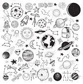 Set of planets icon, hand drawn vector illustration.