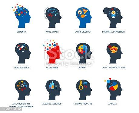 istock Set of psychology problems 1252710213