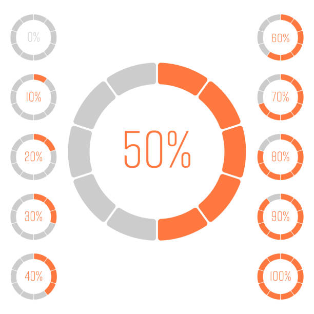 Set of ring pie charts with percentage value. Performance analysis in percent. Modern vector grey-orange infographic graph elements – artystyczna grafika wektorowa