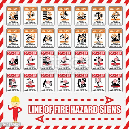 Set Of Safety Signs And Symbols For Recognizing Line Of Fire Hazards
