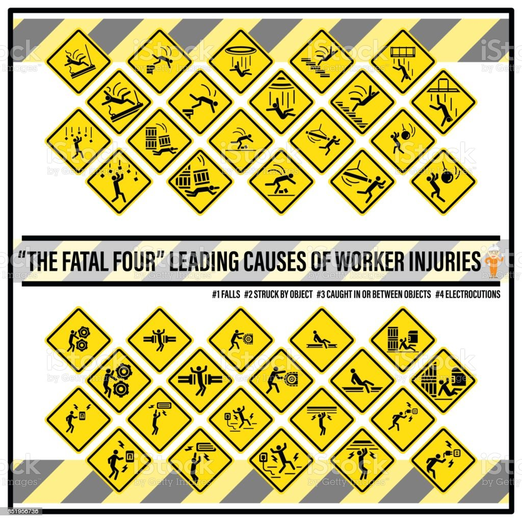 Satz von Sicherheitszeichen und Symbole der tödliche Gefahren, die tödlichen vier, die Hauptursachen der Arbeitnehmer Verletzungen und Todesfälle in der Industrie. – Vektorgrafik