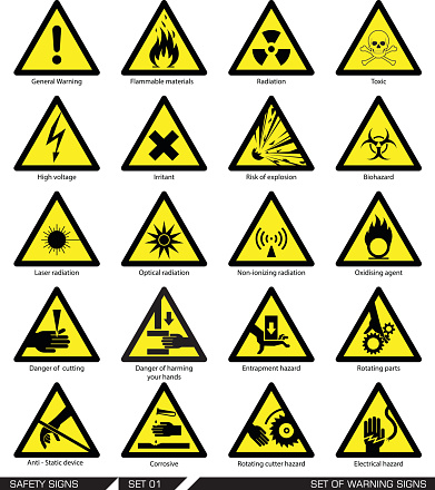 Set of safety signs. Caution signs.