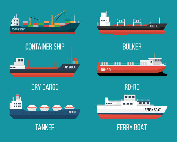 Set of ships in modern flat style. Set of ships in modern flat style. High quality delivery and shipping boats illustration. Set of container ship, bulker, ro-ro, tanker, dry cargo, ferry boat. Vector illustration isolated on a blue background. waterfront stock illustrations