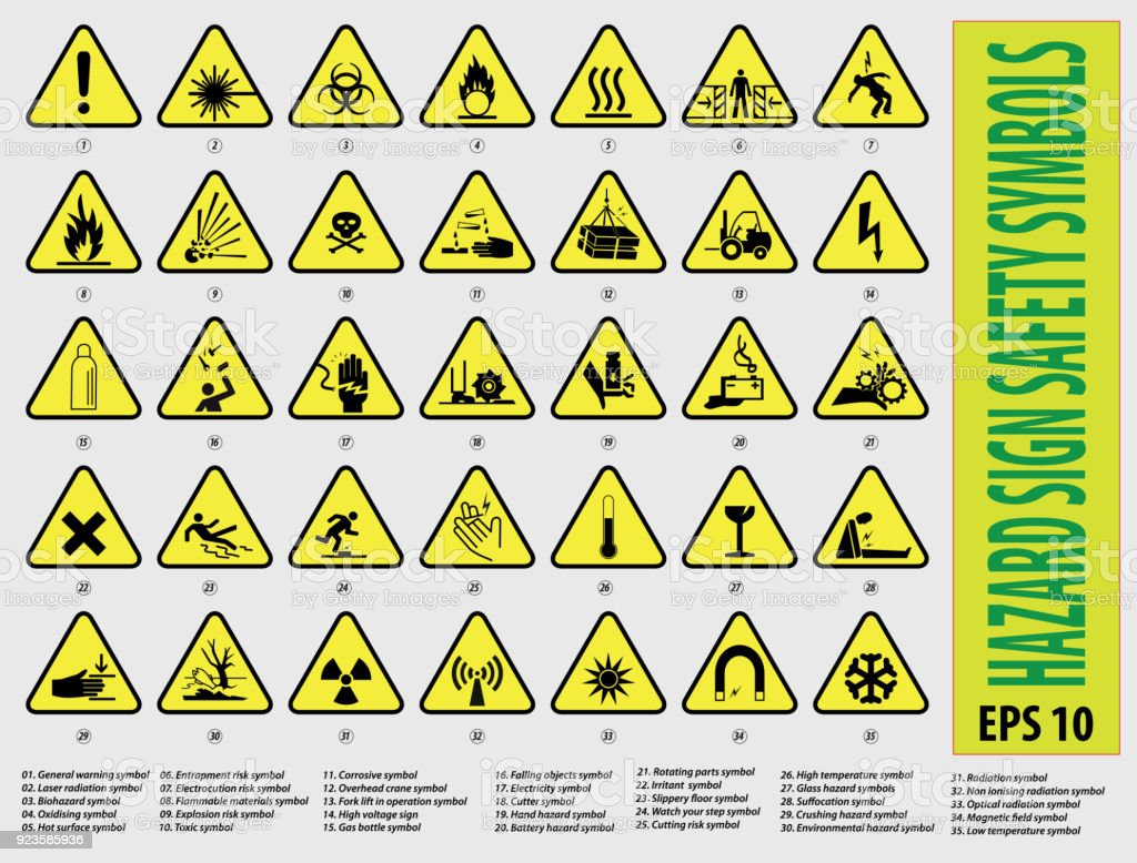 Set Of Sign Hazard Safety Symbols Stock Vector Art More Images Of