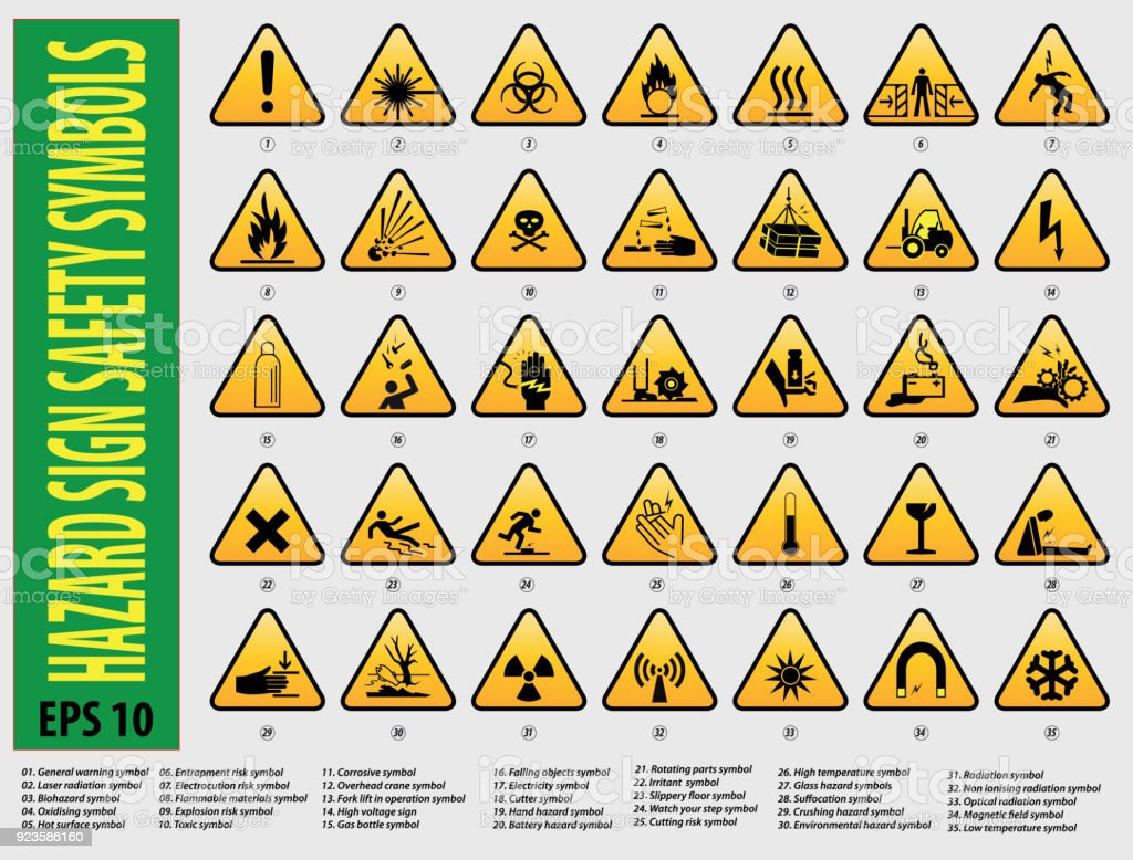 Set of sign hazard safety symbols stock vector art more images set of sign hazard safety symbols royalty free set of sign hazard safety symbols stock biocorpaavc Images