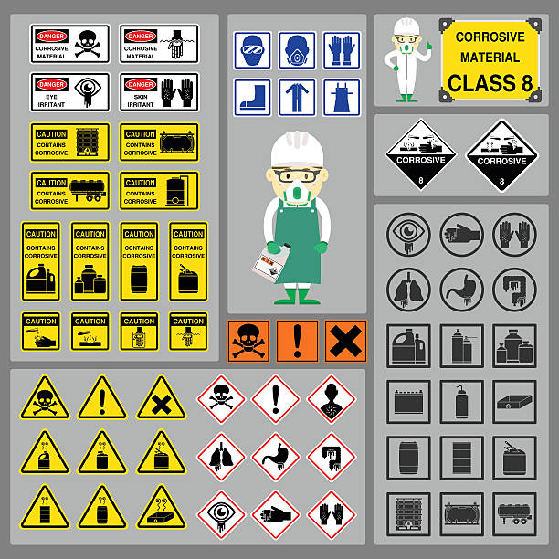 Set Of Signs And Symbols Of Corrosive Material Class Stock Vector