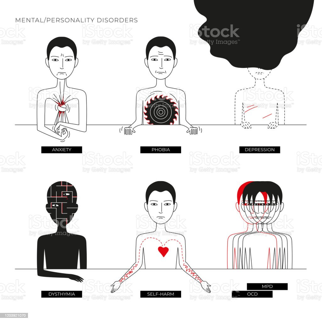 Set of six illustrations of people suffering from mental or personality disorders - Royalty-free Anxiety stock vector