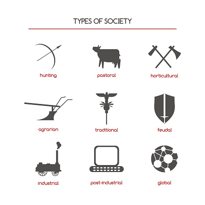 Set Of Sociology Icons Featuring Society Types Stock