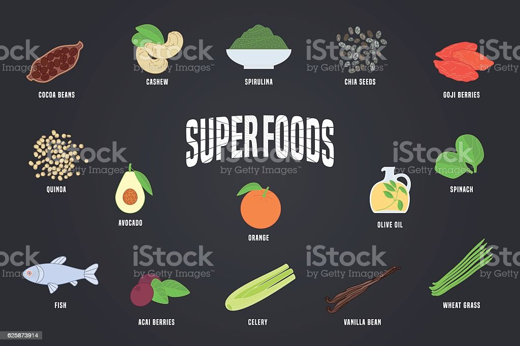 Set of superfoods products, berries, green on blackboard in vector vector art illustration