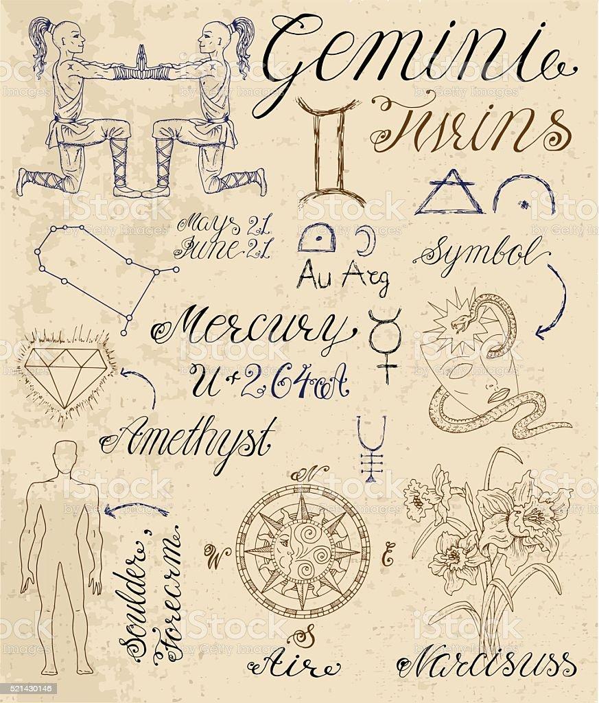 Set of symbols for zodiac sign gemini or twins stock vector art set of symbols for zodiac sign gemini or twins royalty free set of symbols for buycottarizona