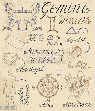 Set Of Symbols For Zodiac Sign Gemini Or Twins Stockvectorkunst En