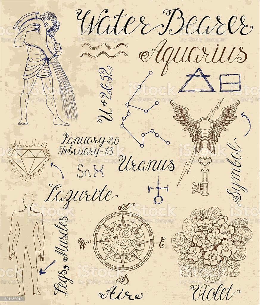 Zodiac Set Aquarius