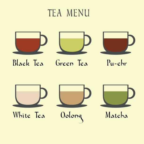 異なる種類の紅茶メニュー アイコンのセットです。ベクター バナー コレクション、インフォ グラフィックのコンセプトです。web デザインやレストランの紅茶のラベル アラカルト - 抹茶点のイラスト素材/クリップアート素材/マンガ素材/アイコン素材